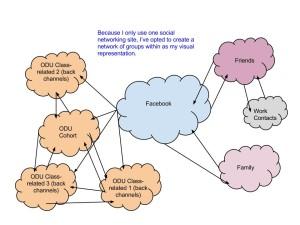 Social Network_ HTW Activity (Daniel)