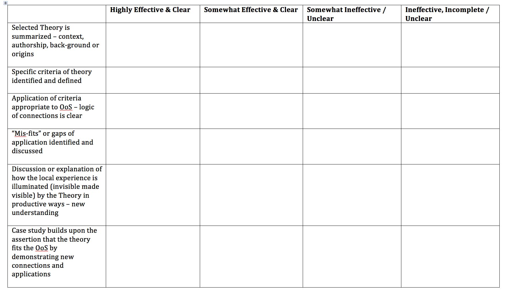 """Clean"" Theory Rubric"