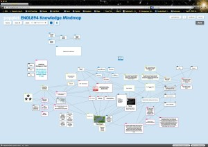Mind Map Week of March 30th