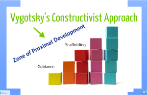 Vygotsky's Zone of Proximal Development, from blog of Johnna Lorenzano 2012