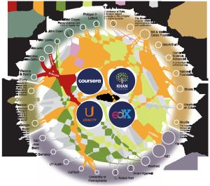 MOOC Web Wheel